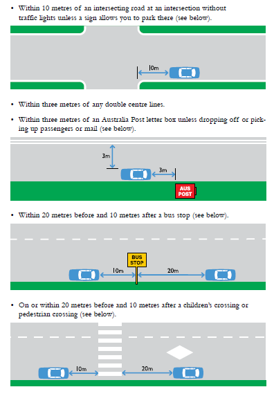 NSW general parking rules 2